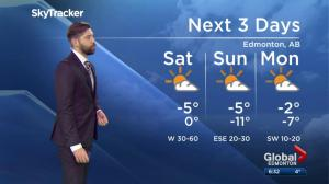 Edmonton weather forecast: Friday, December 14, 2018